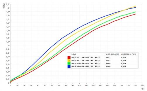 WSD石膏ボード用の紙データ