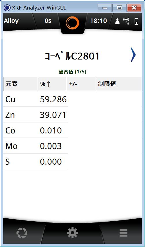 コーペルC2801