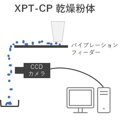 XPT-CP 乾燥粉体