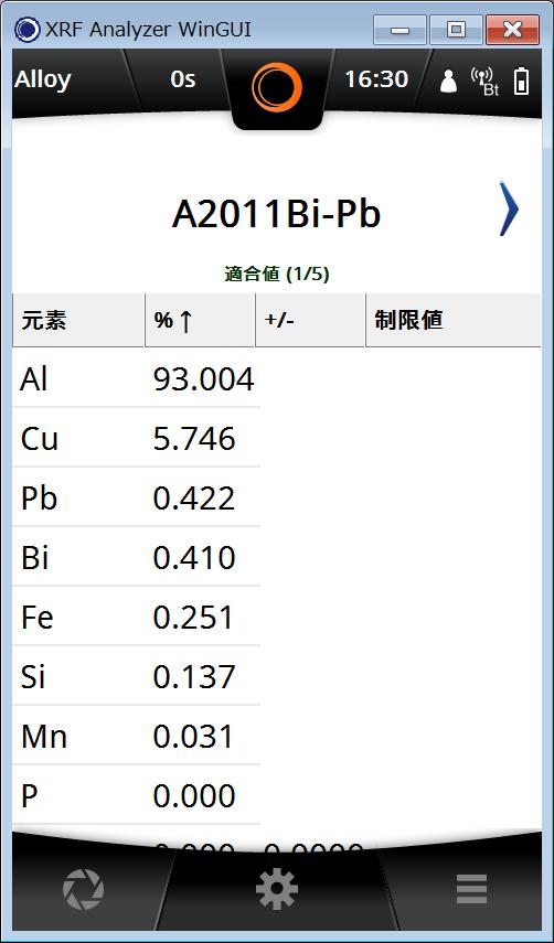A2011BiPb