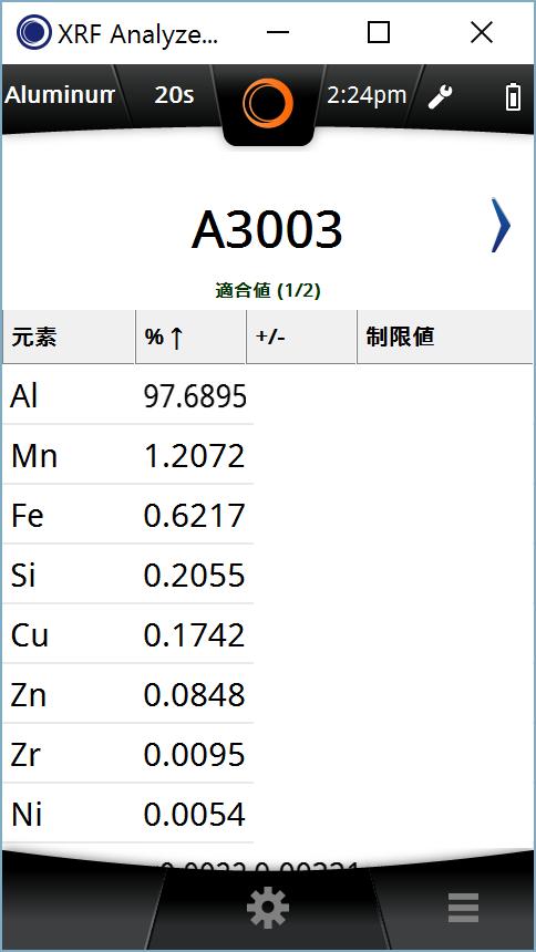 A3003