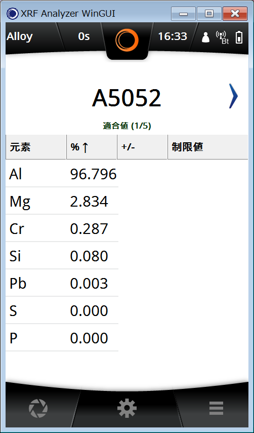 A5052