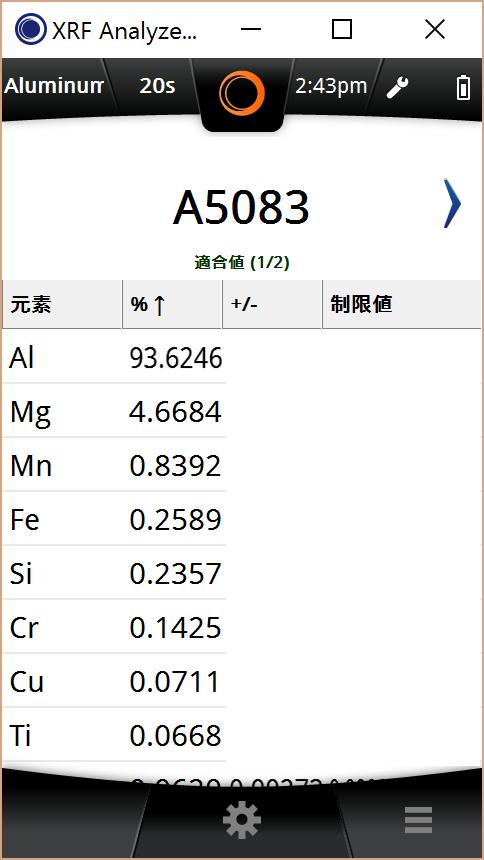 A5083