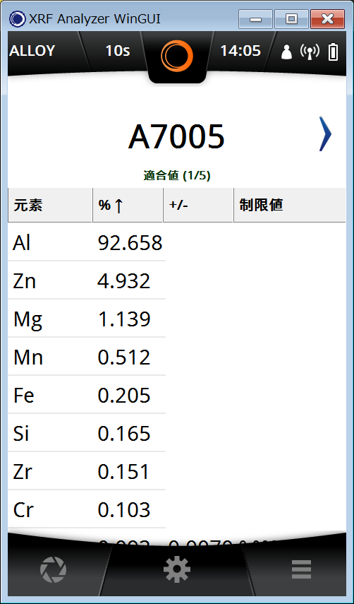 A7005