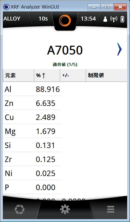 A7050