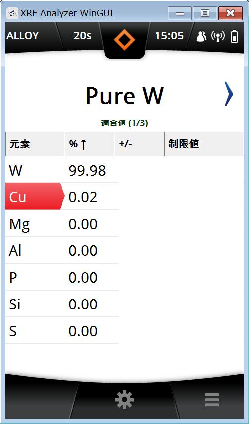 Pure W