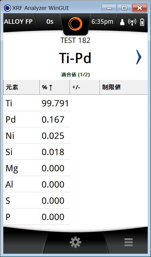 Ti-Pd G7