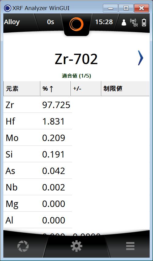 Zr702