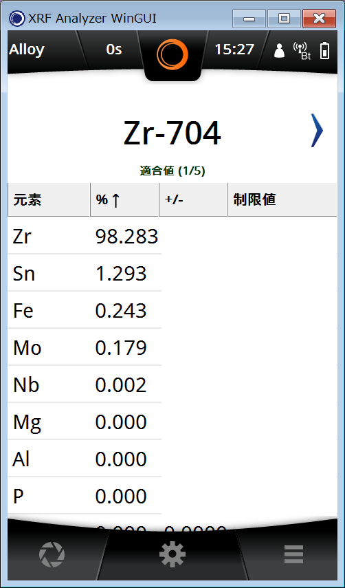 Zr704