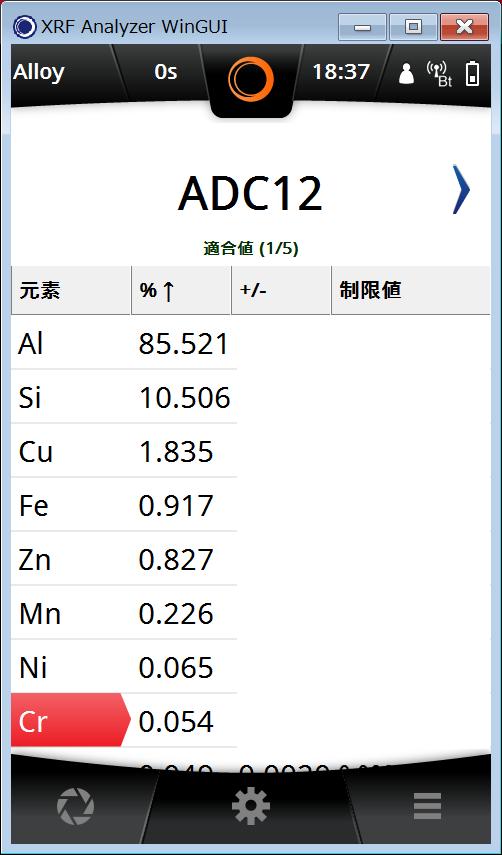 ADC12 Aisin