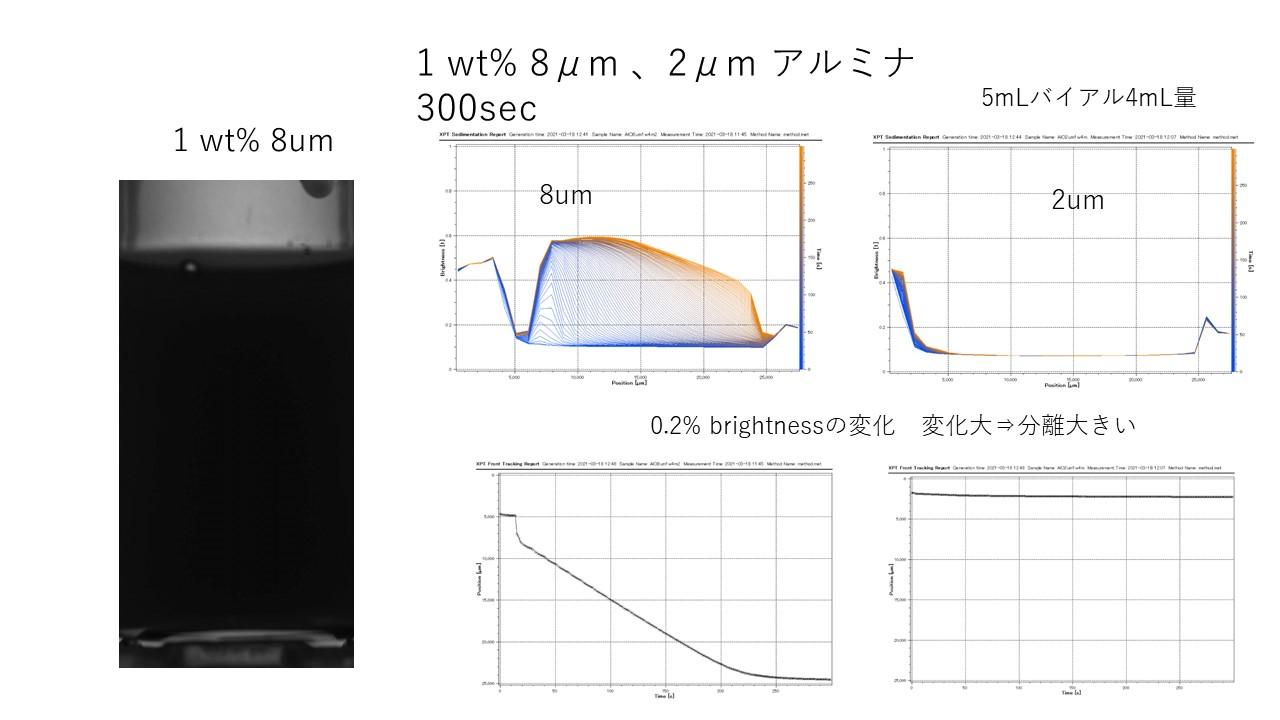ALO4バイアル試験 8mmかさ上げ 5mLバイアル