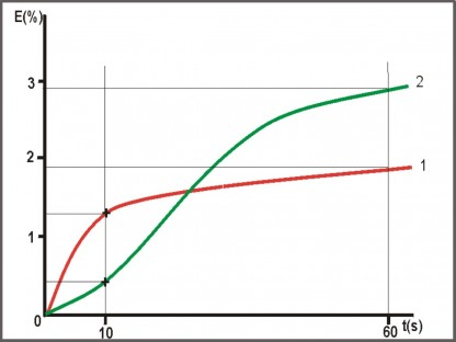 WSD 2種のラベル紙データ