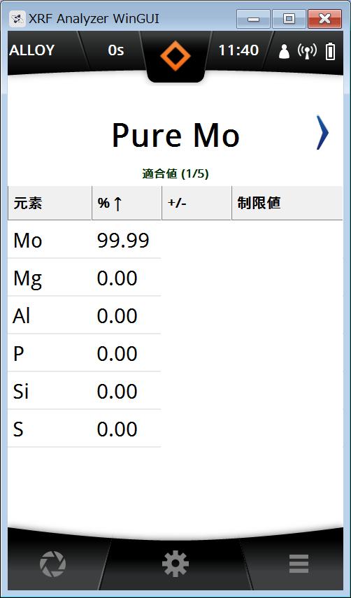pur Mo